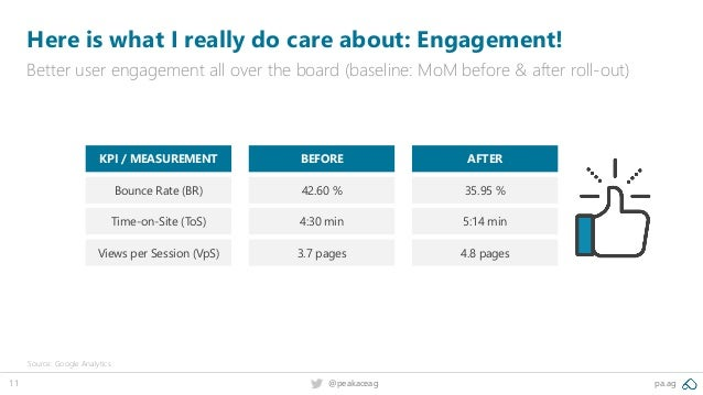 11 @peakaceag pa.ag Here is what I really do care about: Engagement! Better user engagement all over the board (baseline: ...