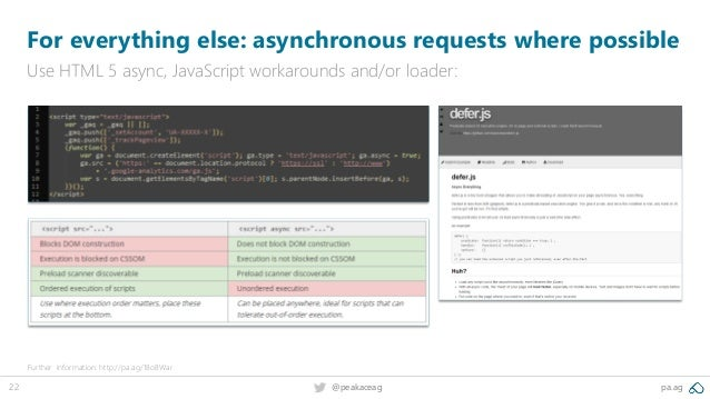 22 @peakaceag pa.ag For everything else: asynchronous requests where possible Use HTML 5 async, JavaScript workarounds and...