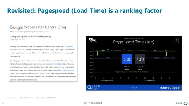 3 pa.ag@peakaceag Revisited: Pagespeed (Load Time) is a ranking factor Source: http://pa.ag/2iAmA4Y & http://pa.ag/2w9mbv3