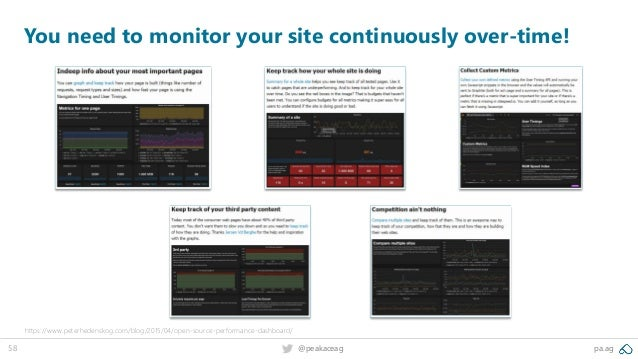 58 @peakaceag pa.ag You need to monitor your site continuously over-time! https://www.peterhedenskog.com/blog/2015/04/open...