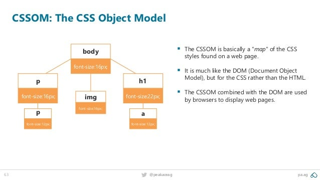 63 pa.ag@peakaceag CSSOM: The CSS Object Model body font-size:16px; h1 font-size:22px; p font-size:16px; p font-size:12px;...