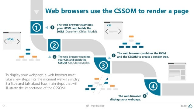64 pa.ag@peakaceag Web browsers use the CSSOM to render a page To display your webpage, a web browser must take a few step...