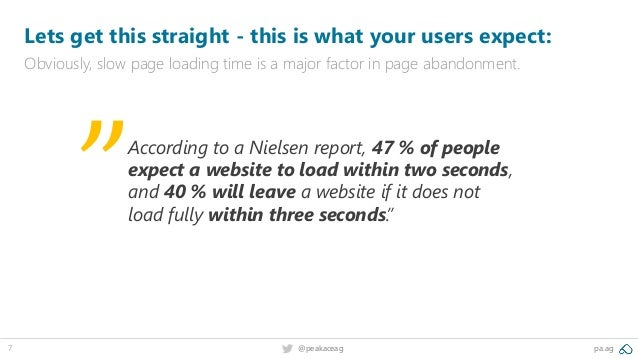 7 @peakaceag pa.ag Lets get this straight - this is what your users expect: Obviously, slow page loading time is a major f...