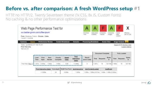71 @peakaceag pa.ag Before vs. after comparison: A fresh WordPress setup #1 HTTP, no HTTP/2, Twenty Seventeen theme (1x CS...