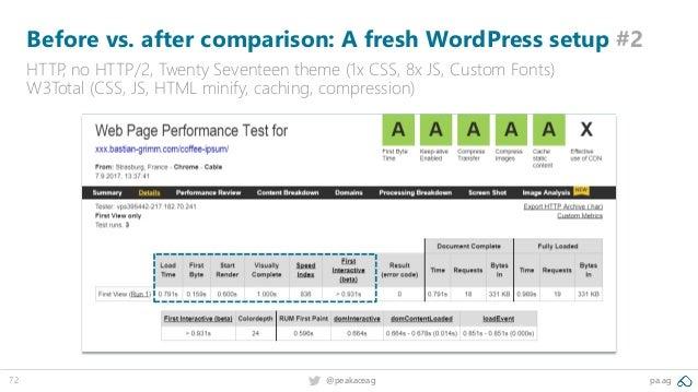 72 @peakaceag pa.ag Before vs. after comparison: A fresh WordPress setup #2 HTTP, no HTTP/2, Twenty Seventeen theme (1x CS...