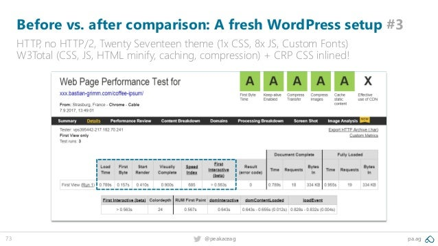 73 @peakaceag pa.ag Before vs. after comparison: A fresh WordPress setup #3 HTTP, no HTTP/2, Twenty Seventeen theme (1x CS...