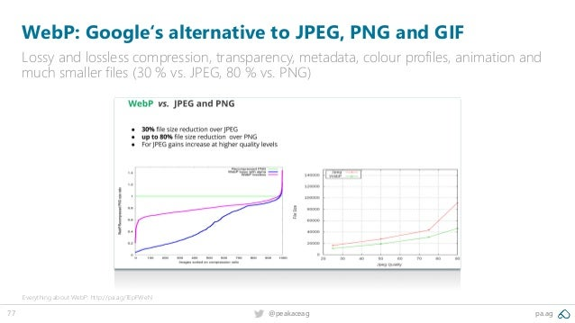 77 @peakaceag pa.ag WebP: Google's alternative to JPEG, PNG and GIF Lossy and lossless compression, transparency, metadata...