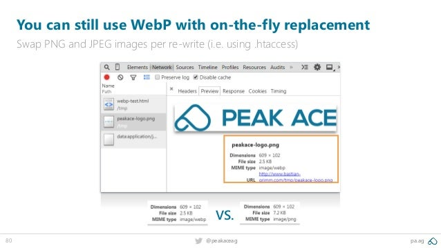 80 @peakaceag pa.ag You can still use WebP with on-the-fly replacement Swap PNG and JPEG images per re-write (i.e. using ....