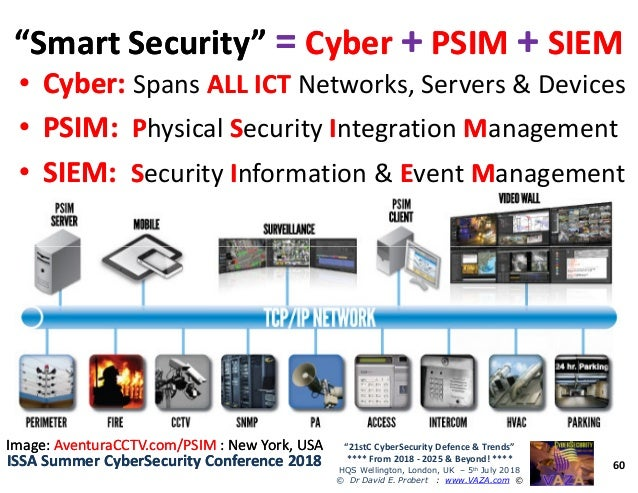 21stc Cybersecurity Trends 2018 2025 Beyond