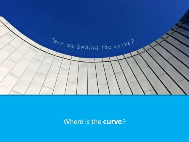 Where is the curve?
