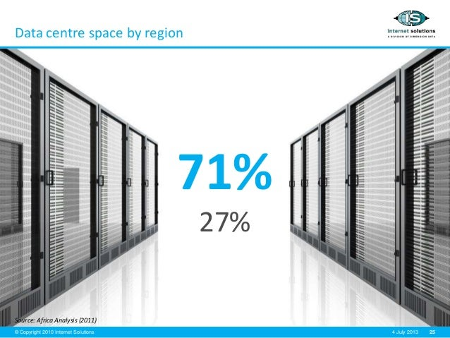 25© Copyright 2010 Internet Solutions 4 July 2013 Data centre space by region Source: Africa Analysis (2011) 71% 27%
