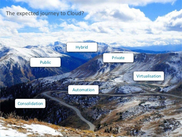 32© Copyright 2010 Internet Solutions 4 July 2013 The expected journey to Cloud? Hybrid Public Private Consolidation Autom...