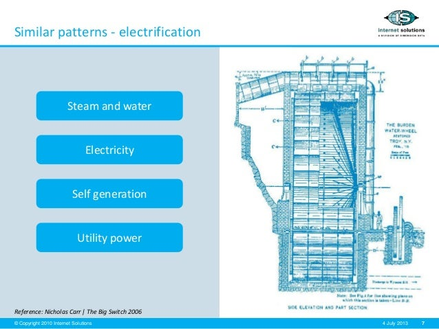 7© Copyright 2010 Internet Solutions 4 July 2013 Similar patterns - electrification Reference: Nicholas Carr   The Big Swi...