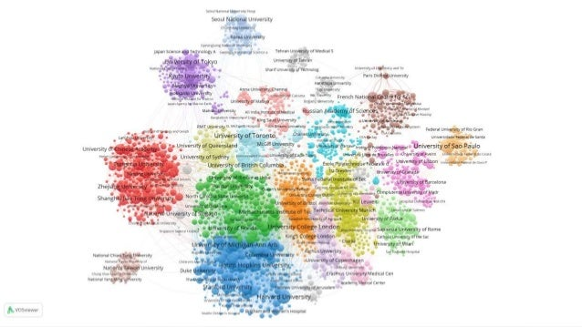 Visualizing science using VOSviewer based on Crossref, Microsoft Academic, and Dimensions data Slide 3