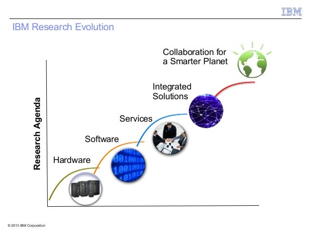 IBM Research Evolution  Research Agenda  Collaboration for a Smarter Planet  © 2013 IBM Corporation  Integrated Solutions ...