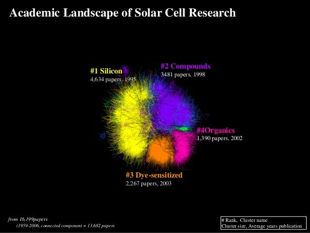 solar cell research paper This paper presents feasibility investigation on one of the third  modern solar  cells research includes liquid inks,upconversion,light absorbing dyes,quantum.