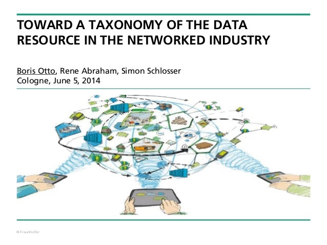 © Fraunhofer TOWARD A TAXONOMY OF THE DATA RESOURCE IN THE NETWORKED INDUSTRY Boris Otto, Rene Abraham, Simon Schlosser Co...