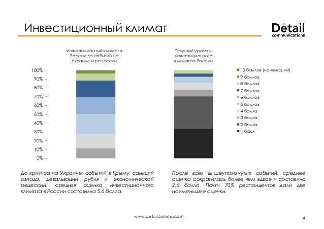 Инвестиционный климат в современной россии