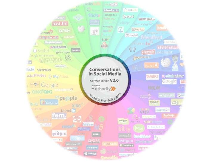 The web is interaction between people<br />[Tim Berners-Lee, Erfinder der Hypertext Markup Language (HTML) und Begründer d...