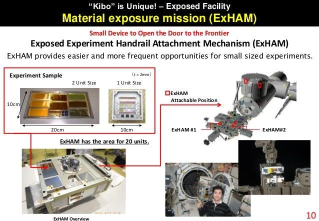 """""""Kibo"""" is Unique! – Exposed Facility Material exposure mission (ExHAM) 10 Experiment Sample 10cm 20cm □ExHAM Attachable Po..."""