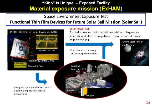 """""""Kibo"""" is Unique! – Exposed Facility Material exposure mission (ExHAM) 12 Space Environment Exposure Test Functional Thin ..."""