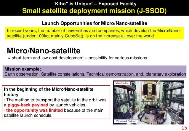 Main Satellite Piggy-back Payload ©JAXA Launch Opportunities for Micro/Nano-satellite In recent years, the number of unive...