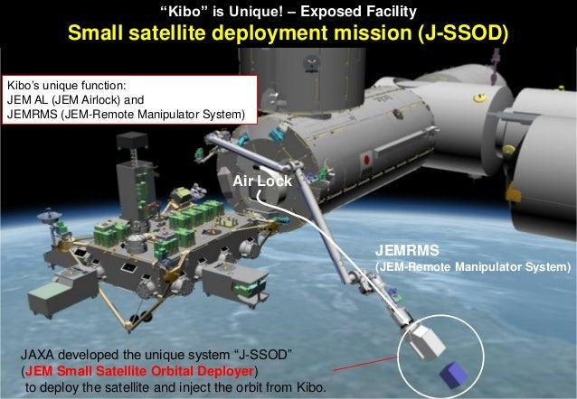 "Air Lock JEMRMS (JEM-Remote Manipulator System) JAXA developed the unique system ""J-SSOD"" (JEM Small Satellite Orbital Dep..."