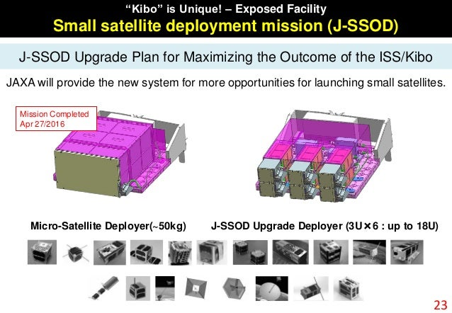 JAXA will provide the new system for more opportunities for launching small satellites. Micro-Satellite Deployer(~50kg) J-...