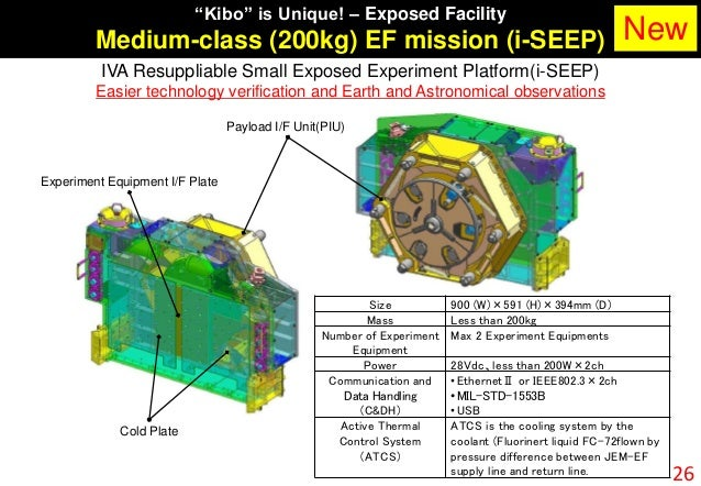 """""""Kibo"""" is Unique! – Exposed Facility Medium-class (200kg) EF mission (i-SEEP) 26 IVA Resuppliable Small Exposed Experiment..."""