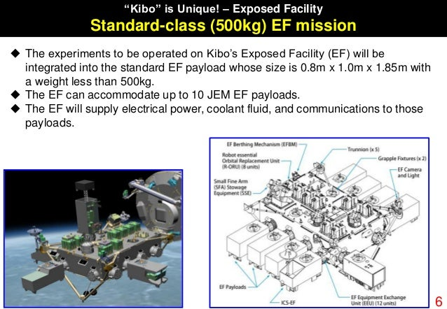 """6 """"Kibo"""" is Unique! – Exposed Facility Standard-class (500kg) EF mission  The experiments to be operated on Kibo's Expose..."""
