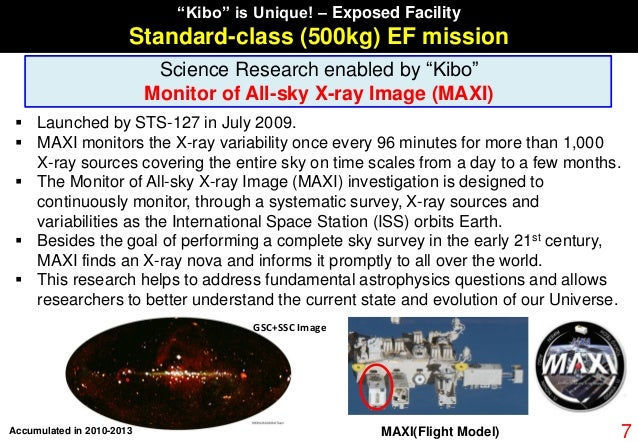"""""""Kibo"""" is Unique! – Exposed Facility Standard-class (500kg) EF mission Science Research enabled by """"Kibo"""" Monitor of All-s..."""