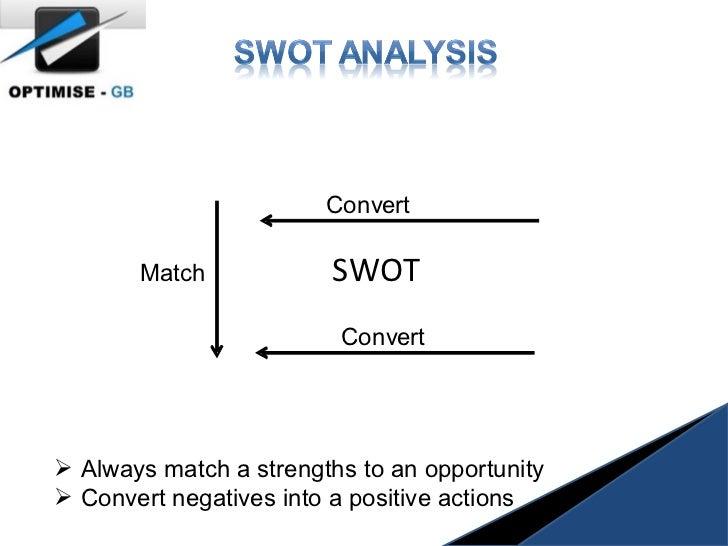 <ul><li>Always match a strengths to an opportunity </li></ul><ul><li>Convert negatives into a positive actions </li></ul>