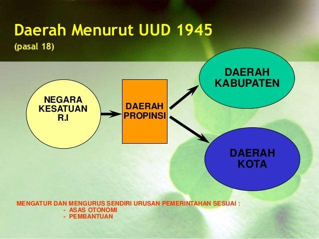 Daerah Menurut UUD 1945 (pasal 18) NEGARA KESATUAN R.I DAERAH PROPINSI DAERAH KABUPATEN DAERAH KOTA MENGATUR DAN MENGURUS ...
