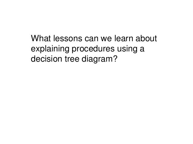 What lessons can we learn aboutexplaining procedures using adecision tree diagram?