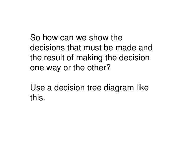 So how can we show thedecisions that must be made andthe result of making the decisionone way or the other?Use a decision ...