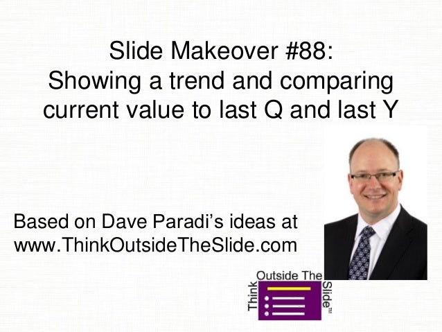 Slide Makeover #88: Showing a trend and comparing current value to last Q and last Y Based on Dave Paradi's ideas at www.T...
