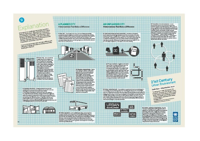 Southern Innovator Magazine Issue 4 Infographic 2