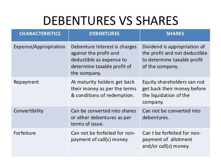 Issue of debentures Slide 3