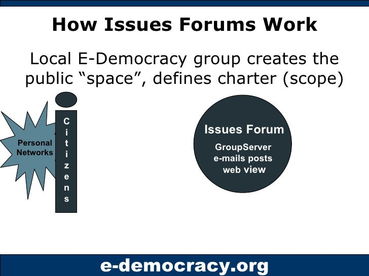"""How Issues Forums Work Local E-Democracy group creates the public """"space"""", defines charter (scope) C i t i z e n s Issues ..."""