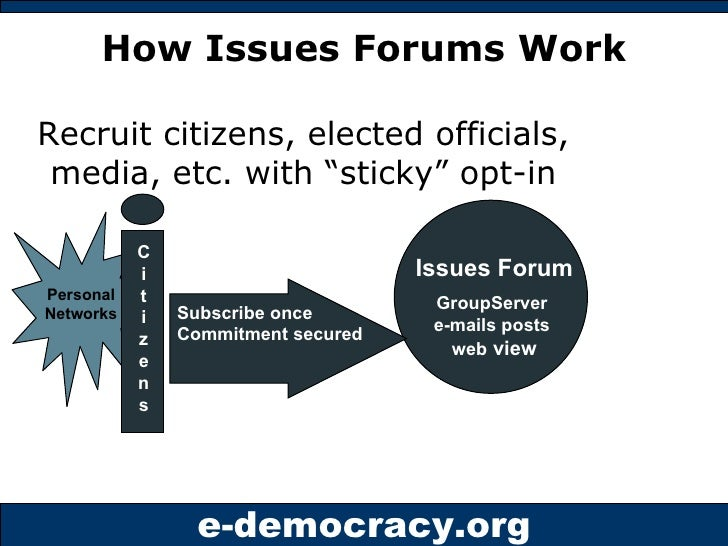 How Issues Forums Work C i t i z e n s Issues Forum GroupServer  e-mails posts  web  view Subscribe once Commitment secure...
