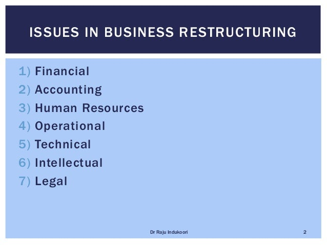 1) Financial 2) Accounting 3) Human Resources 4) Operational 5) Technical 6) Intellectual 7) Legal ISSUES IN BUSINESS REST...