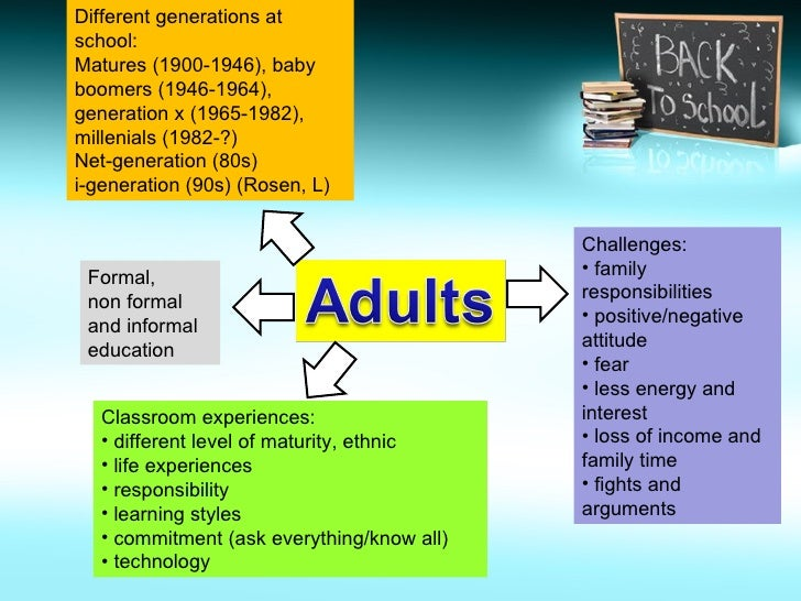Adult Education Issues 47