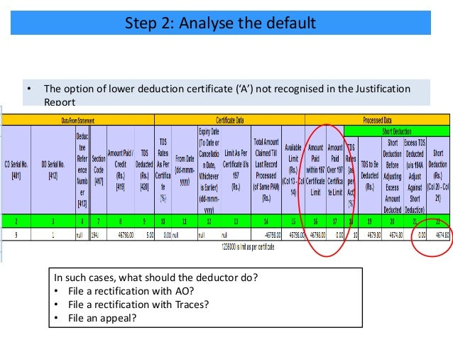 Justification Report Utility Version 21 – 234900