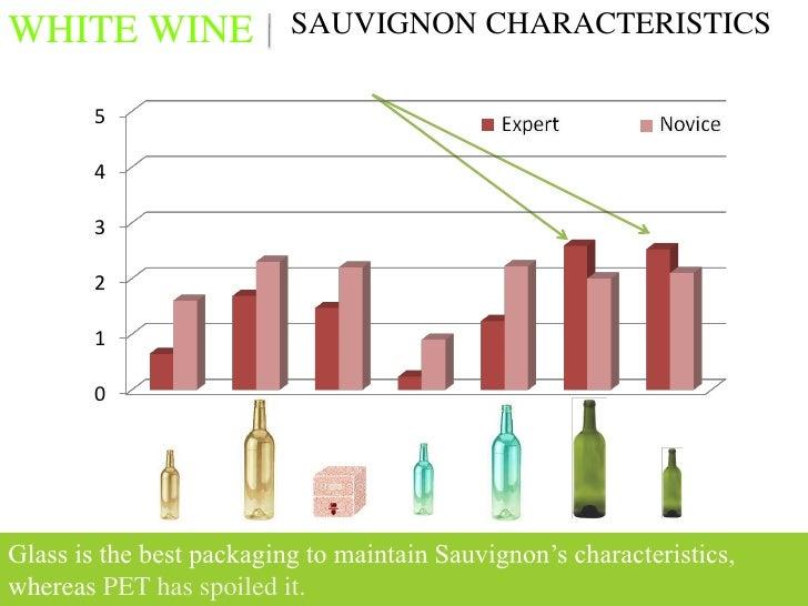 WHITE WINE                SAUVIGNON CHARACTERISTICS          5          4          3          2          1          0     ...