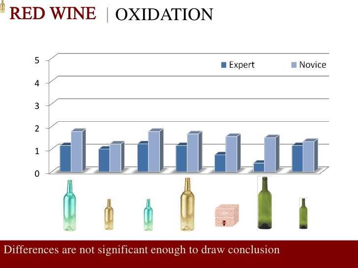OXYDATION                       OXIDATION        5        4        3        2        1        0     Differences are not si...