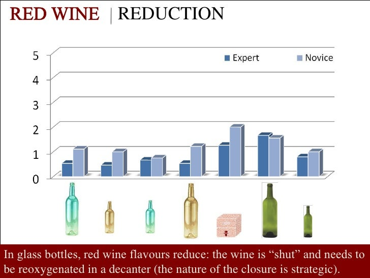 """REDUCTION     In glass bottles, red wine flavours reduce: the wine is """"shut"""" and needs to be reoxygenated in a decanter (t..."""