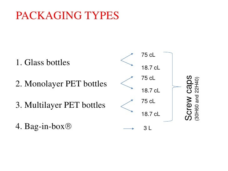 PACKAGING TYPES                               75 cL 1. Glass bottles            18.7 cL                                   ...