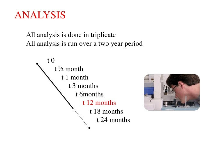 ANALYSIS  All analysis is done in triplicate  All analysis is run over a two year period          t0           t ½ month  ...