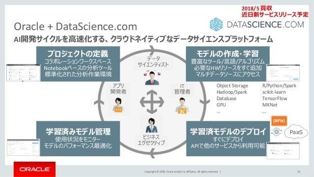 Oracle Innovation Summit Tokyo...