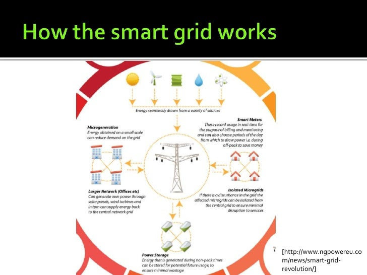 whats the buzz on smart grids To understand smart grid technology, it's important to understand the inner workings of the power grid as it functions today the current grid encompasses all aspects of generation, transmission and distribution, beginning with generation plants that usually burn coal, diesel, or natural gas.